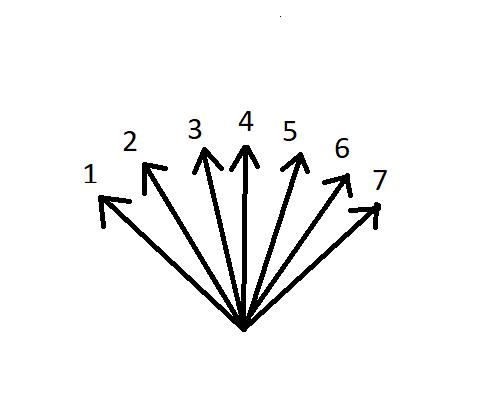 7 arrows.png