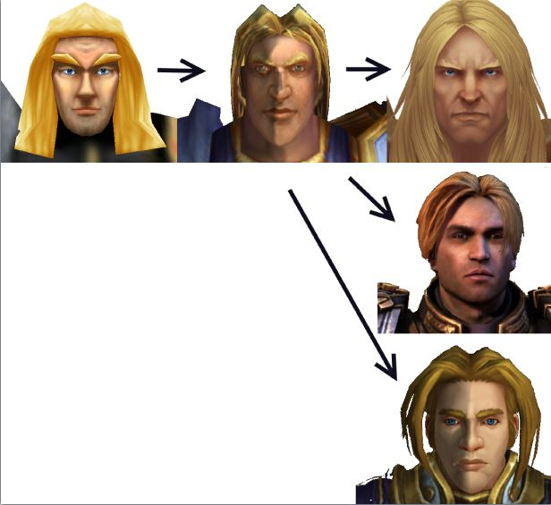 Arthas and derivatives.JPG