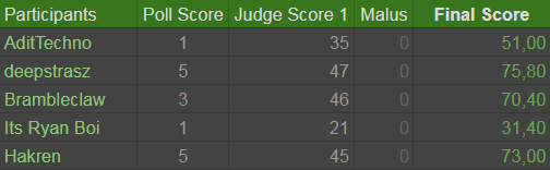 scores.png