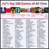 top 100 games for pc